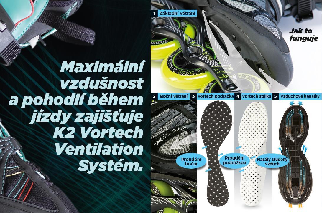 K2 technologie Vortech