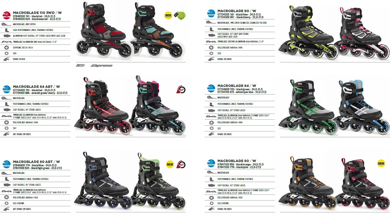 Introduction The Collection Of Skates Rollerblade - Rollerblade abt