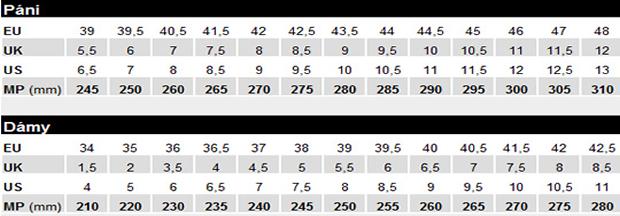 K2 tabulka velikostí