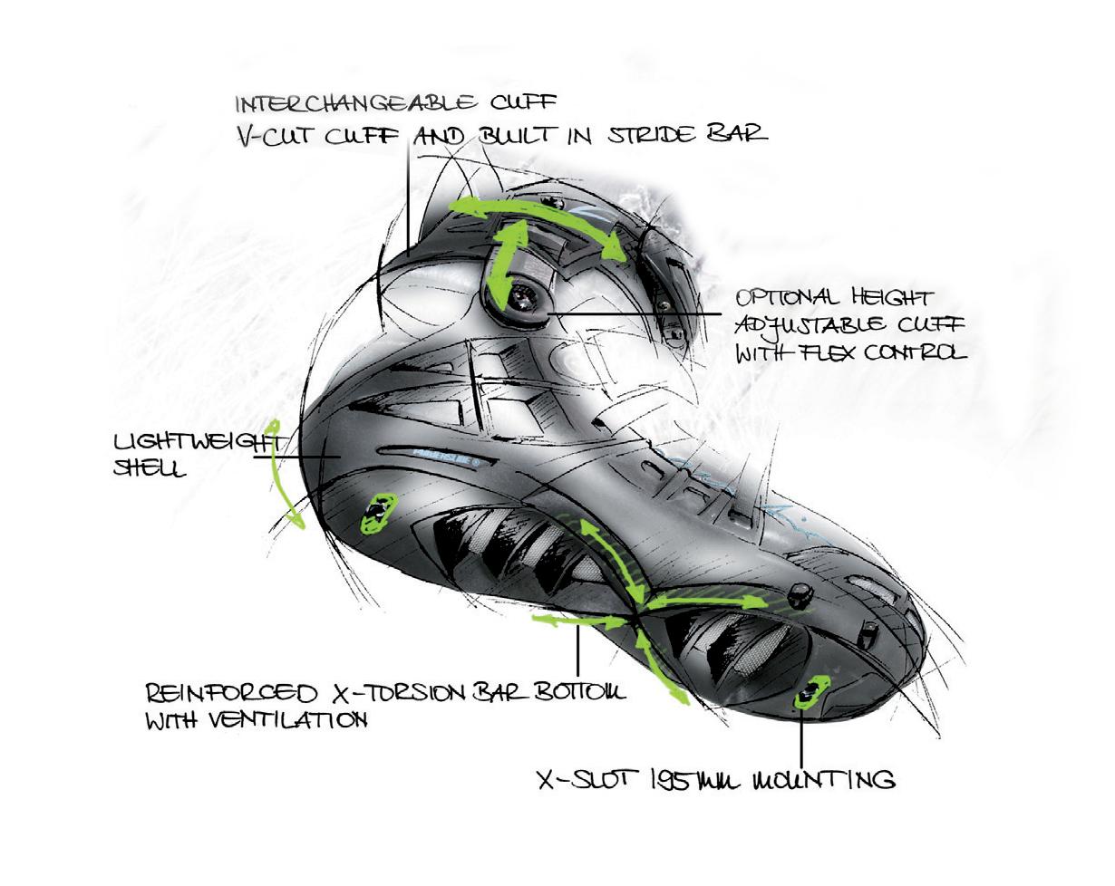 spodní část konstrukce (shell) s vidtelným kloubema horní částí (cuff)