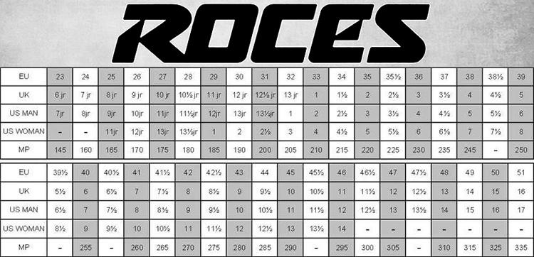 Tabulka velikostí Roces