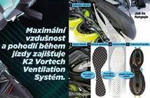 Vortech ventilační system